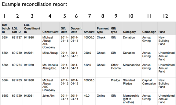med-edited_screenshot_of_custom_reconciliation_report.png
